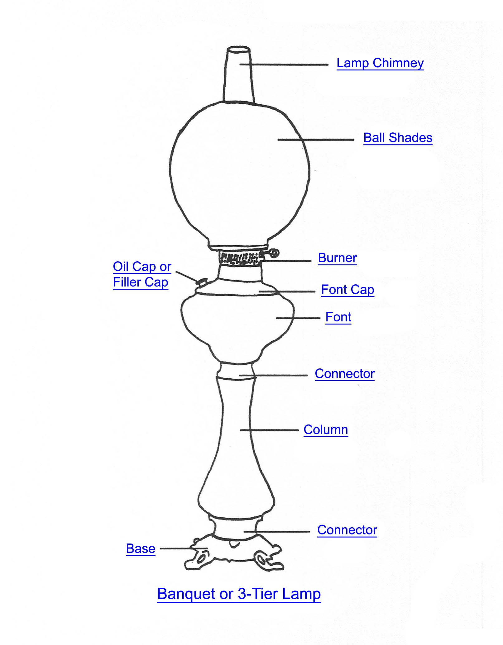 Banquet or 3 tier lamp part index aloadofball