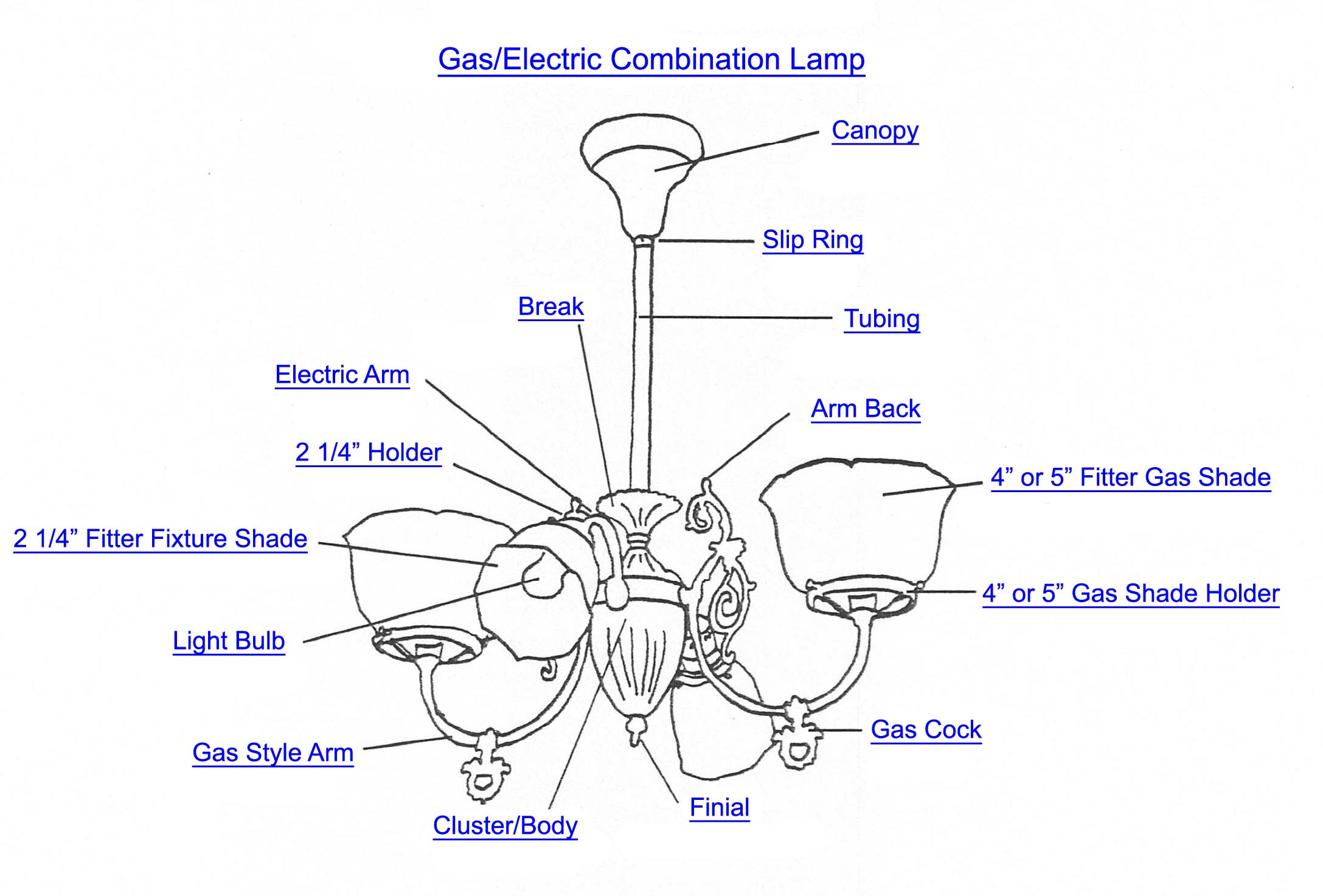 Gas Electric Combination Lamp Part Index
