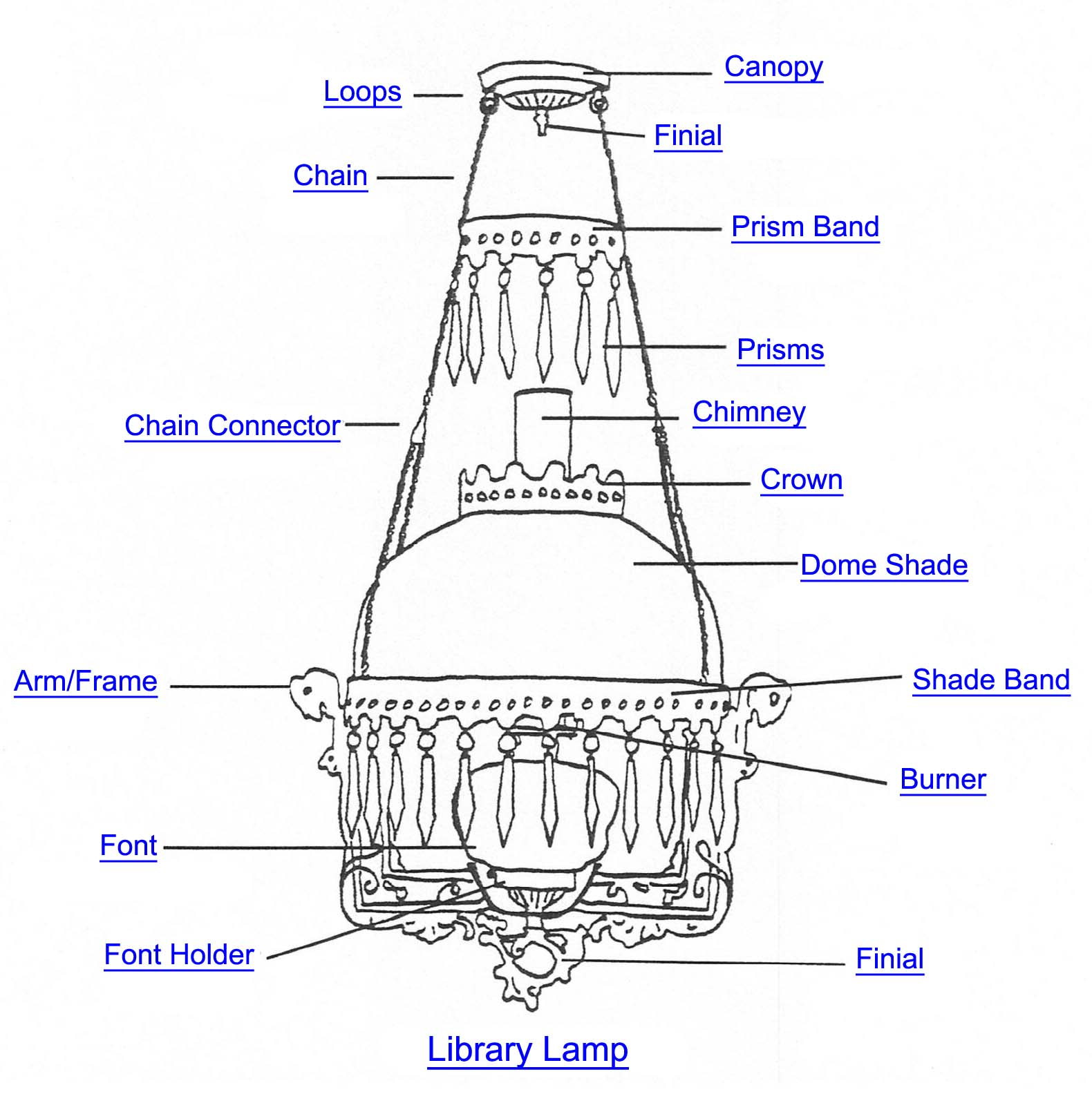 Library Lamp Part Index