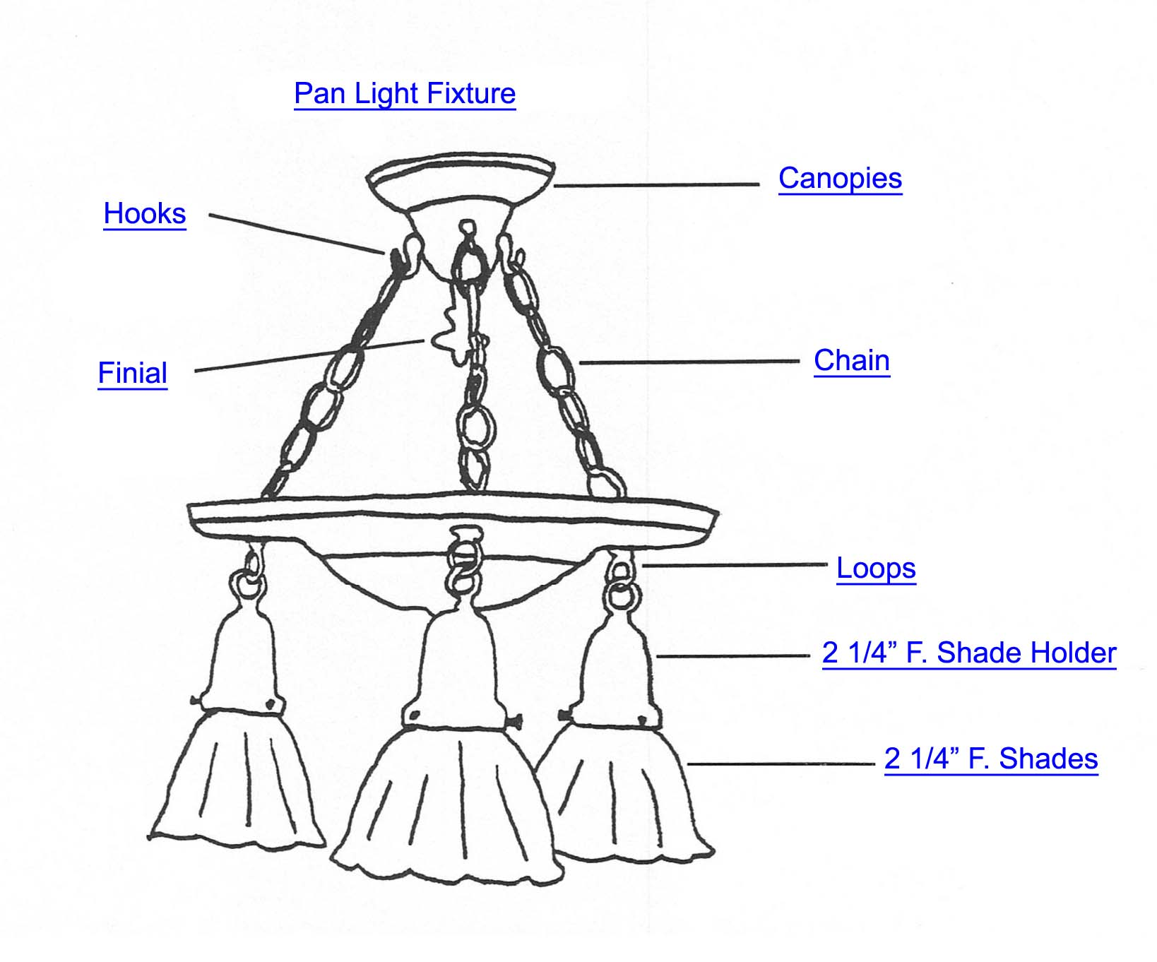 fluorescent light fixture parts diagram light fixture parts