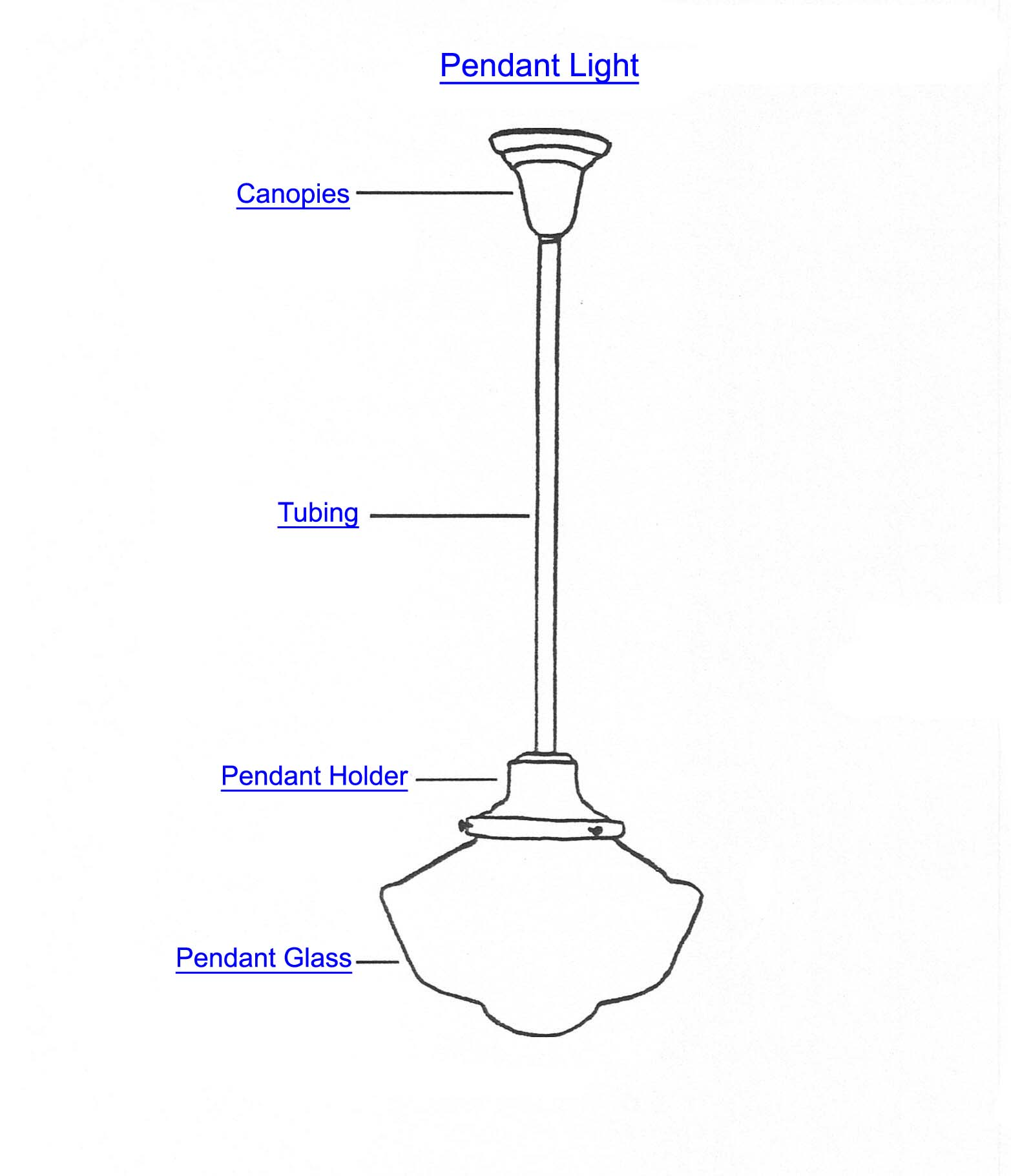 Pendant lighting part index aloadofball