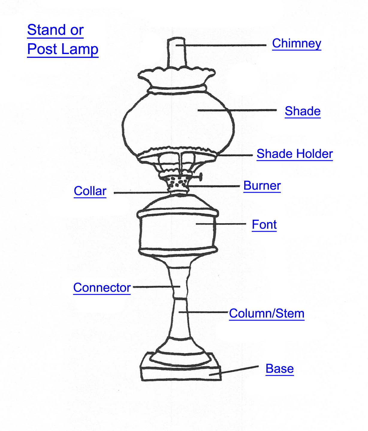 Post Lamp Part Index