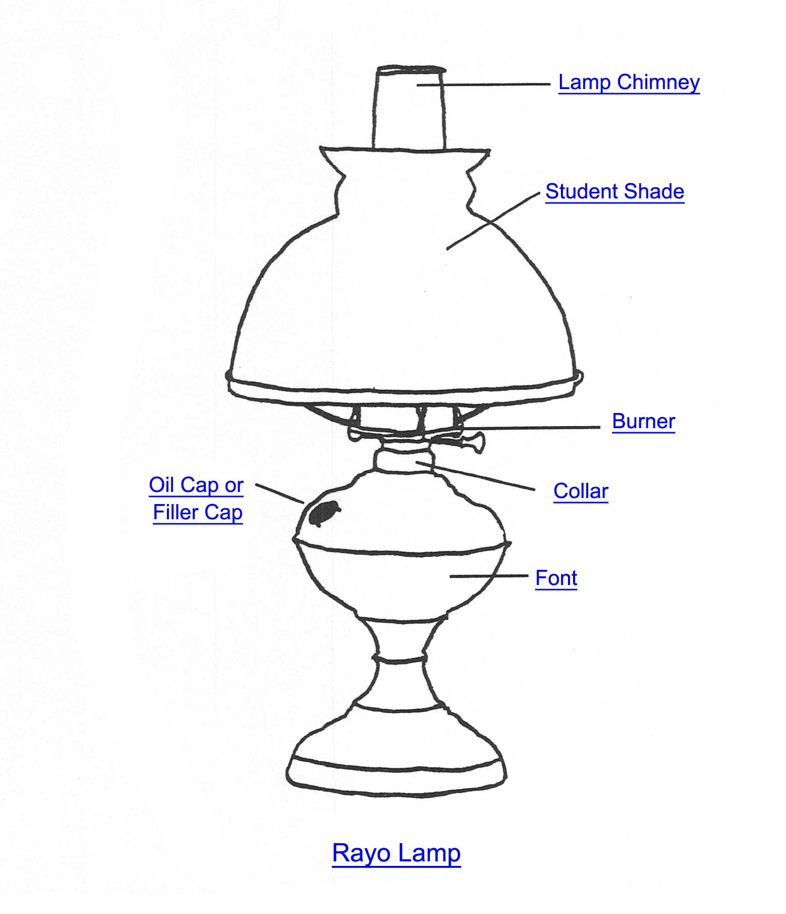 Rayo lamp part index aloadofball
