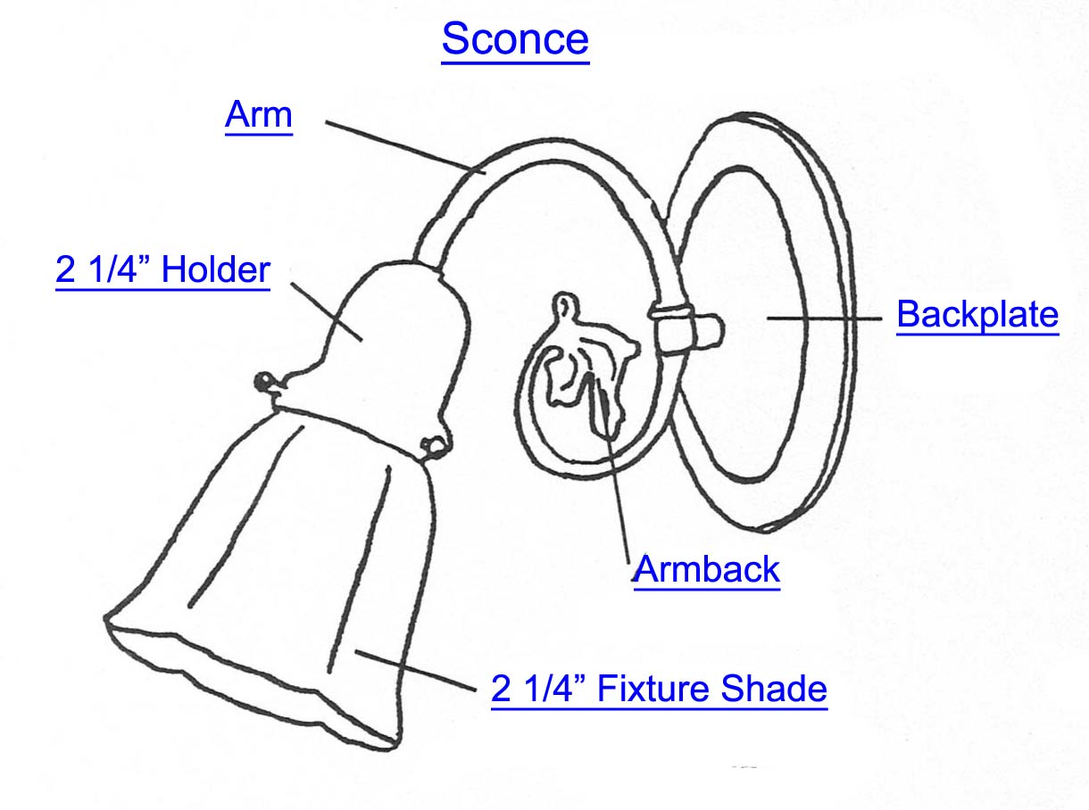 Wall Lamps Parts : Sconce Lamp Part Index