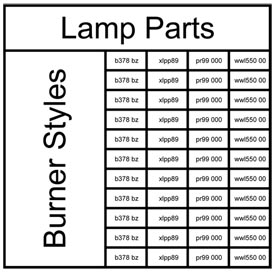 Oil Lamp Parts Table Icon