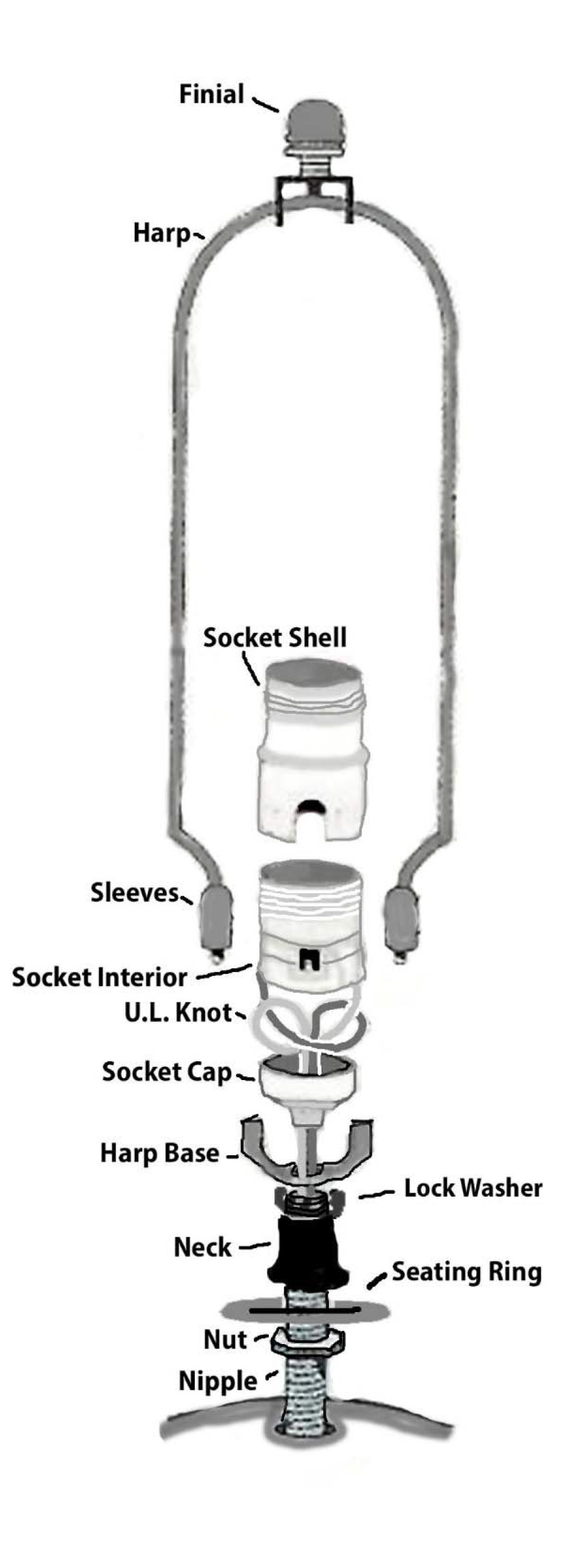 how to tie a underwriters laboratories  ul  knot