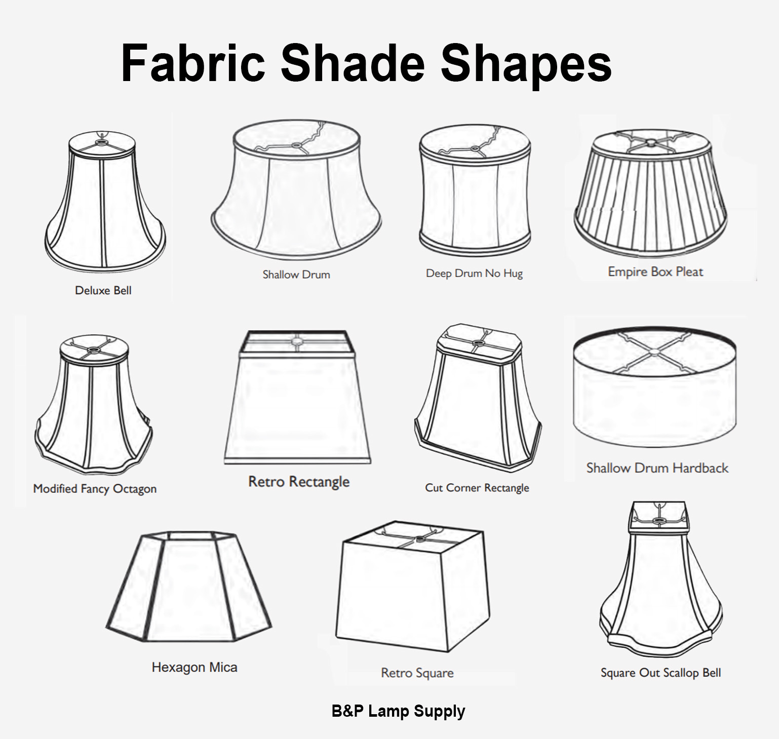 5 Simple Steps For Selecting The Correct Fabric Shade